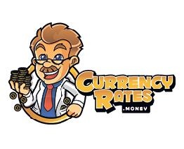 Currency Rates - конвертер валют